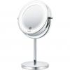 Косметологические зеркала